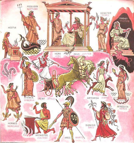 Caracteristicas de todos los dioses del olimpo